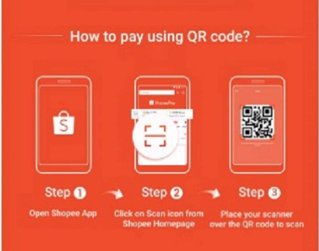 The National Kidney Foundation Joins Forces With Shopee To Drive Greater Social Impact